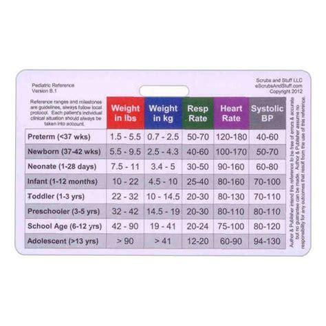 pediatric vital signs developmental milestones horizontal badge card accessory  nurse