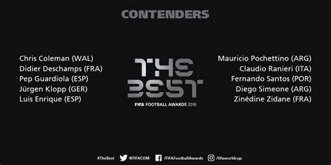 Ko je trener godine: Među FIFA-inih 10 imena nalaze se ...
