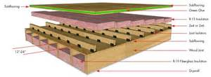 decoupling joist isolator simple floor soundproofing