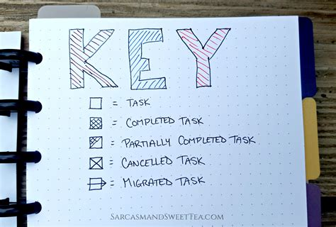 How To Create A Bullet Journal Planner Hybrid Sarcasm