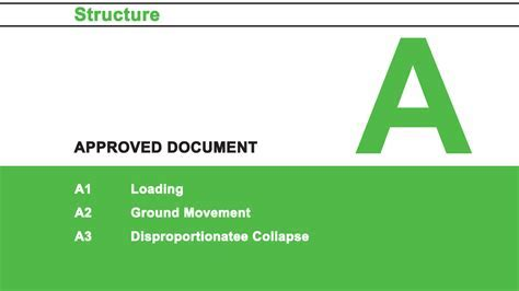 Building Regulations Approved Document A Covering the