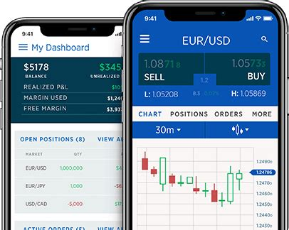 forex trading platform app mobile forex trading forex mobile app for iphone