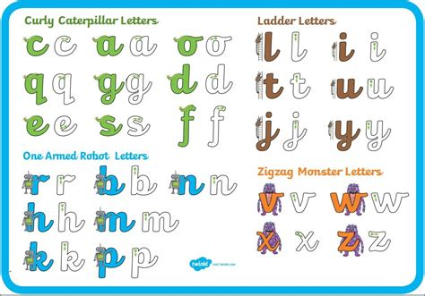 early years letter formation springside primary school