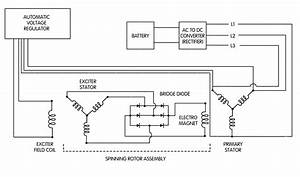 Get Allison Shifter Wiring Diagram Sample