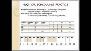 Module 5 Video 2 Mlq And Mlfq Cpu Scheduling Youtube