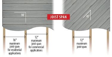 Deck Joist Spacing For Trex by Vinyl Decking Composite Vinyl Decking Boards From Vinyl