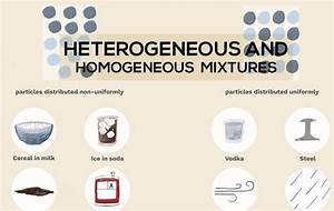 What Do You Need To Know About Heterogeneous And