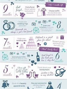 9 months before wedding planning checklist visually With how to plan a honeymoon