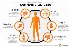 does medical marijuana work