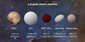 A Huge Unnamed Dwarf Planet, Almost The Size Of Pluto, Has ...