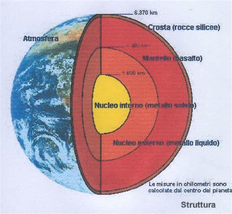 Struttura Interna Della Terra Riassunto - parte interna della terra 28 images struttura interna