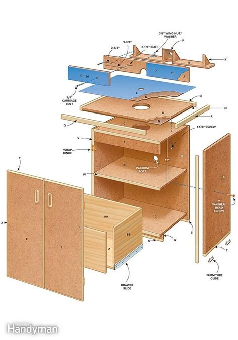 router table plans  family handyman router table  router table plans