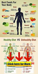 Forget About Counting Calories  U2013 Eat Nutrient Dense Foods