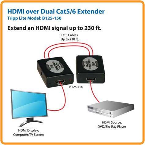 tripp lite b125 150 hdmi cat5 cat6 extender hdmi hdcp