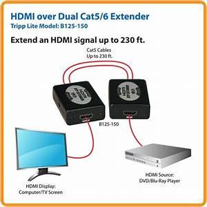 Amazon Com  Tripp Lite Hdmi Over Dual Cat5    Cat6 Extender
