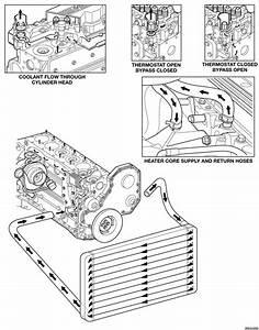 Cummins Low Flow Cooling System Diagram