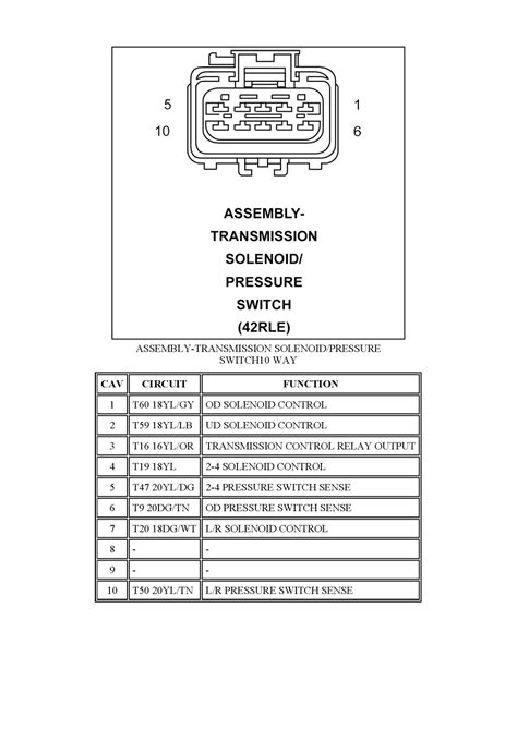 Transmission Wire Diagram by Repair Guides Connector Pin Charts 2007 Assembly
