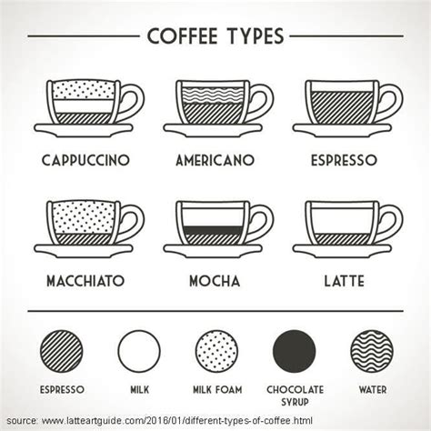 We are happy to discuss any specific marketing goals well before an event. Difference Between Latte Cappuccino And Americano