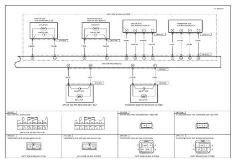 Air Bag Wiring Diagram by Repair Guides Supplemental Restraint System 2005 Air