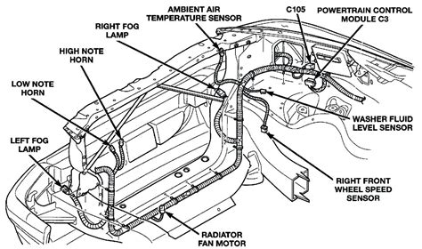dodge dakota   engine diagram downloaddescargarcom