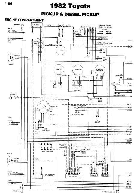 repair manuals toyota pickup  diesel pickup  wiring diagrams
