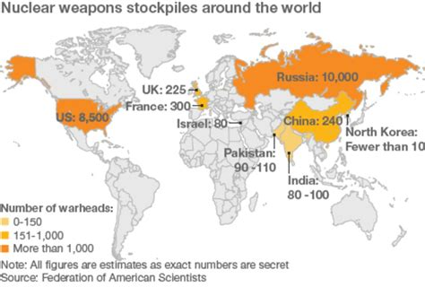 Which Countries Have Nuclear Weapons?  Bbc News