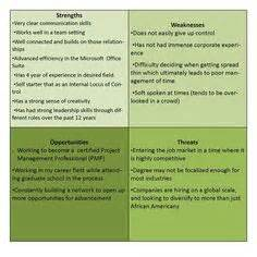 swot analysis human resources management pinterest