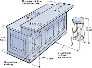 average kitchen island height a kitchen work island designed with guests in mind 4208