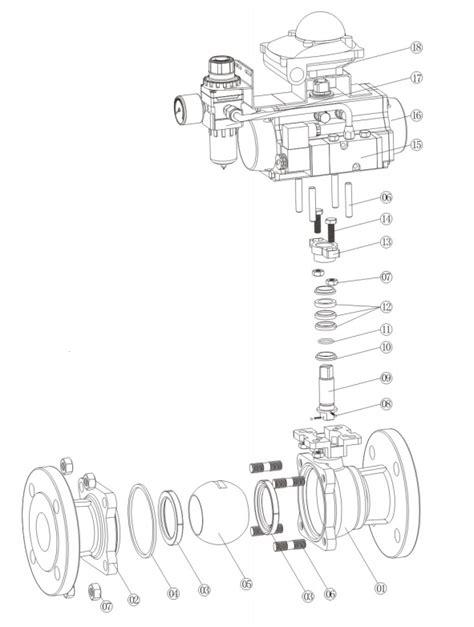 Pneumatic floating ball valve - Pneumatic ball valve