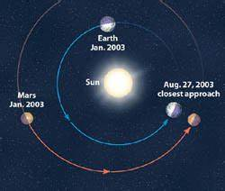 Mars: The Show Continues - Sky & Telescope