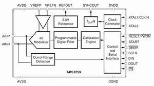 Rossi Quartilla Ubalda Collections   Electronic Circuit Diagram