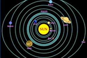 What is Earth's Position in the Solar System? | eHow