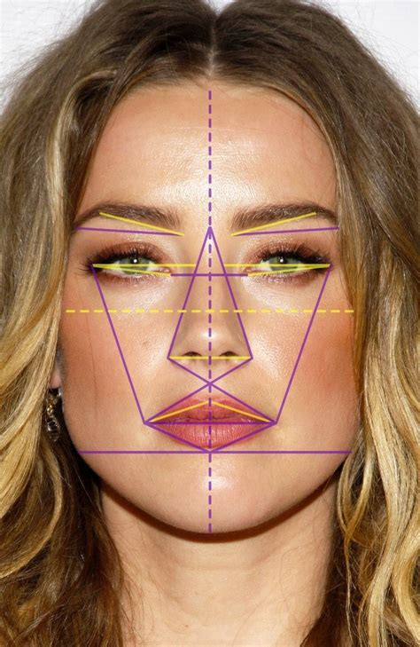 experts  identified  women  perfect faces