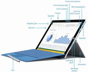 Comparison Of Surface Pro 3 To Surface Pro 2  U2014 Sql Chick