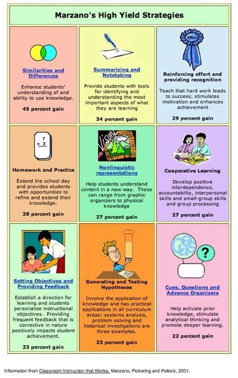 Marzano's 9 High Yield Instructional Strategies  The Compass