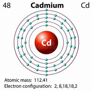 Diagram Representation Of The Element Cadmium Stock Vector