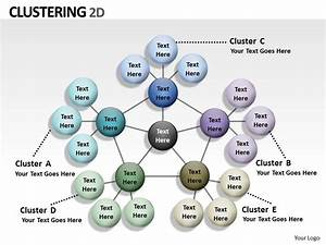 4 Stages Cluster Diagram