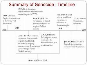 Armenian Genocide. - ppt video online download