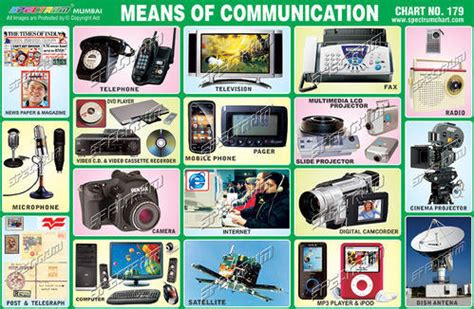 means of communication chart view specifications details of teaching charts by skylark