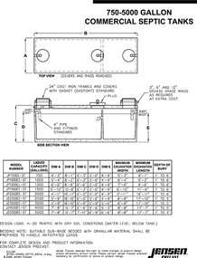 Precast Concrete Septic Tank Sizes Photo