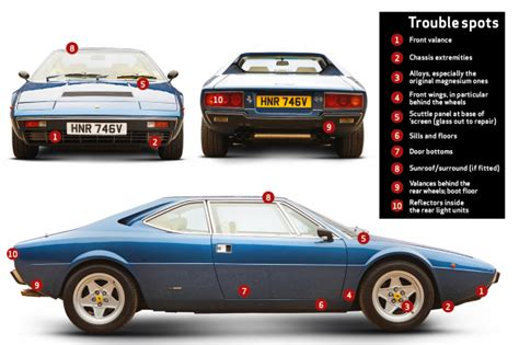 308 Buyers Guide by 308gt4 Buyer S Guide What To Pay And What To Look