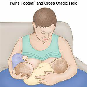 Breastfeeding Twins - Care Guide