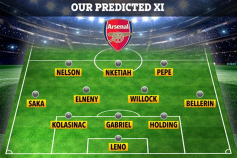 How Arsenal could line-up at Liverpool in EFL Cup with ...