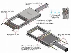 Rp5 Gm11 Wiring Diagram