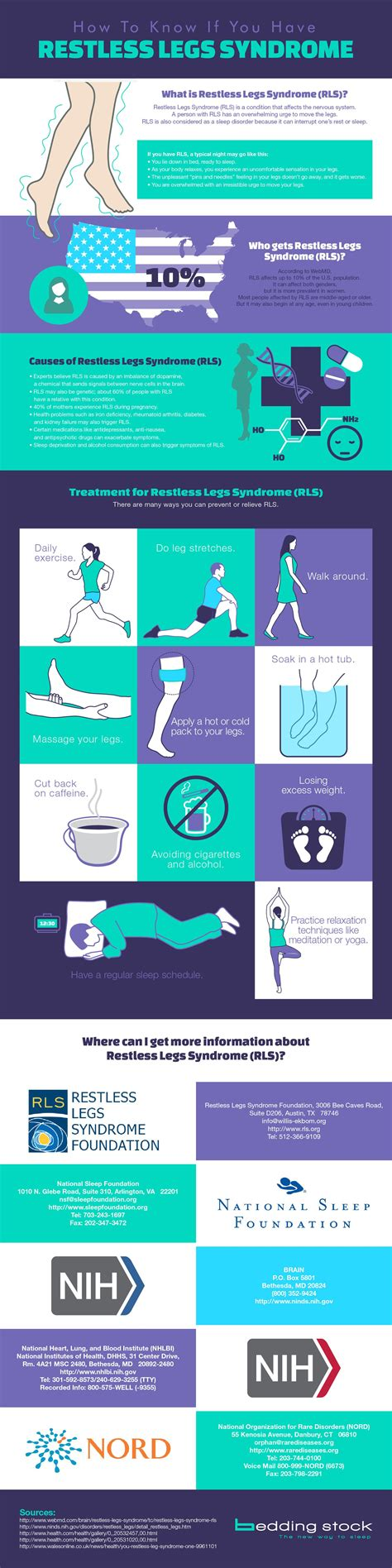 how to if you restless sleeptalkers infographics restless leg