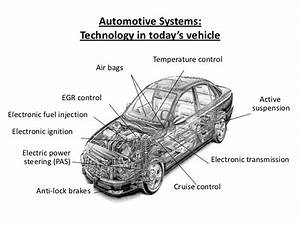embedded systems in automobile With involving electronic control systems for automotive applications