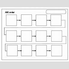 Joyful Learning In Kc Abc Order Flow Map