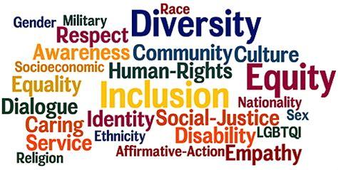 carpe diem west equity inclusion workshop march