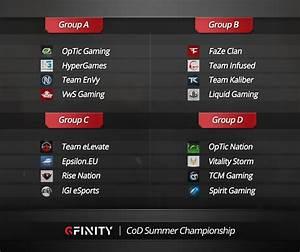 28 Team Single Elimination Bracket Announcing The Cod Summer Championship Groups News