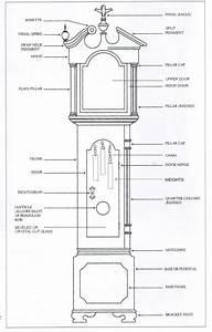 29 Grandfather Clock Parts Diagram
